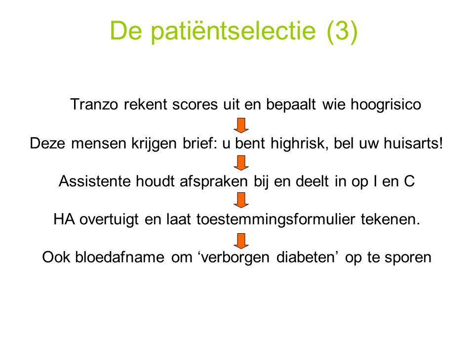 De patiëntselectie (3) Tranzo rekent scores uit en bepaalt wie hoogrisico. Deze mensen krijgen brief: u bent highrisk, bel uw huisarts!