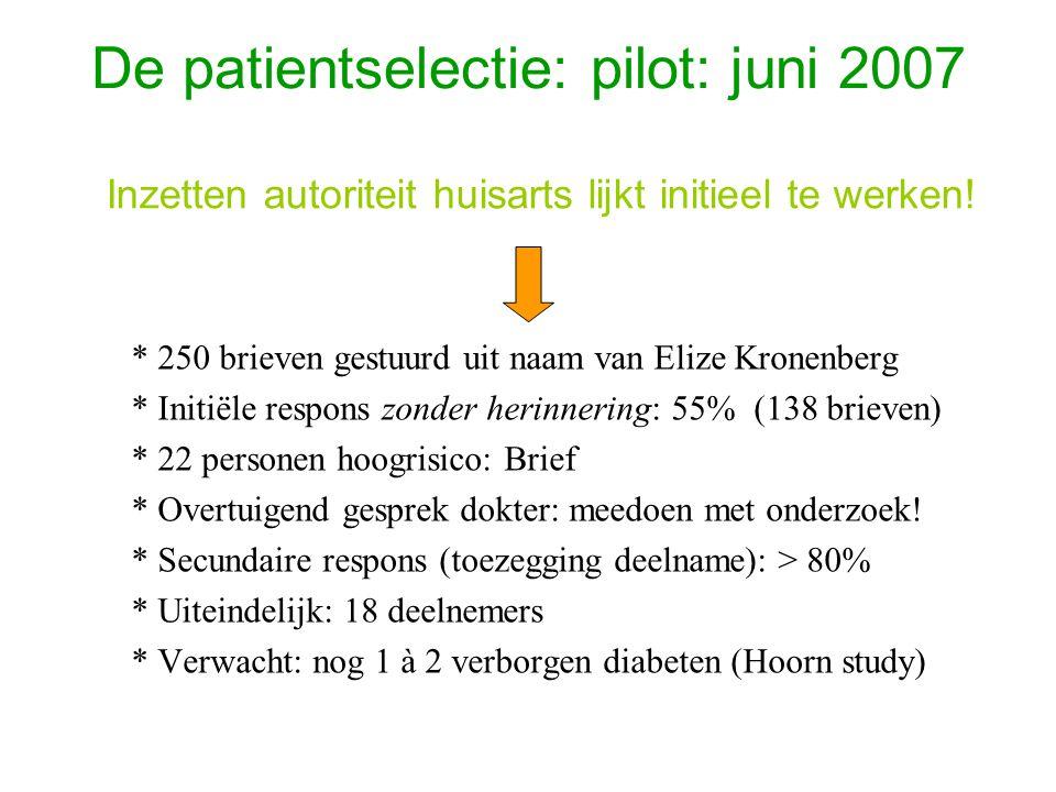 De patientselectie: pilot: juni 2007