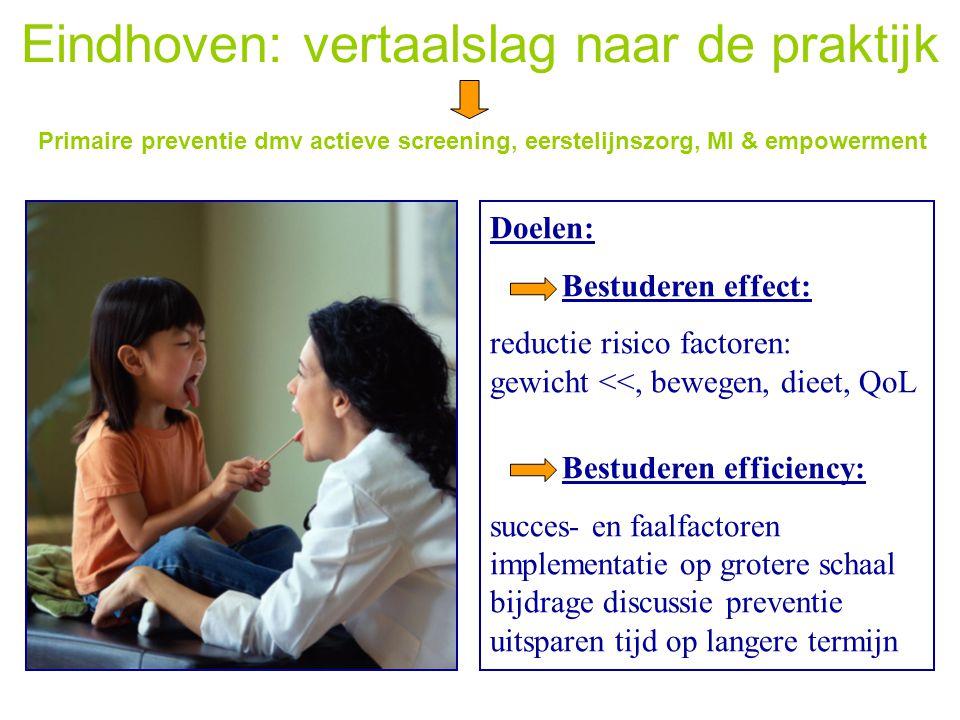 Eindhoven: vertaalslag naar de praktijk