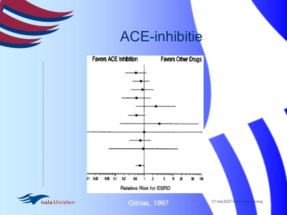 ACE-inhibitie 31 mei 2007 Henk, stap, sprong Gitrias, 1997