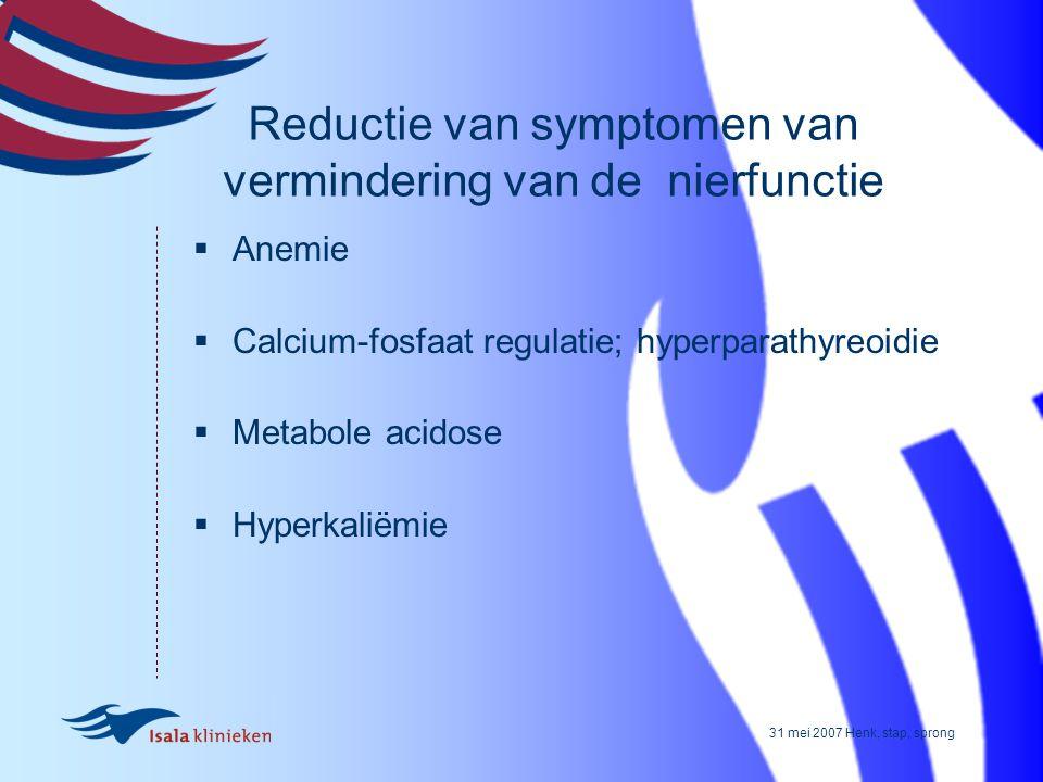 Reductie van symptomen van vermindering van de nierfunctie