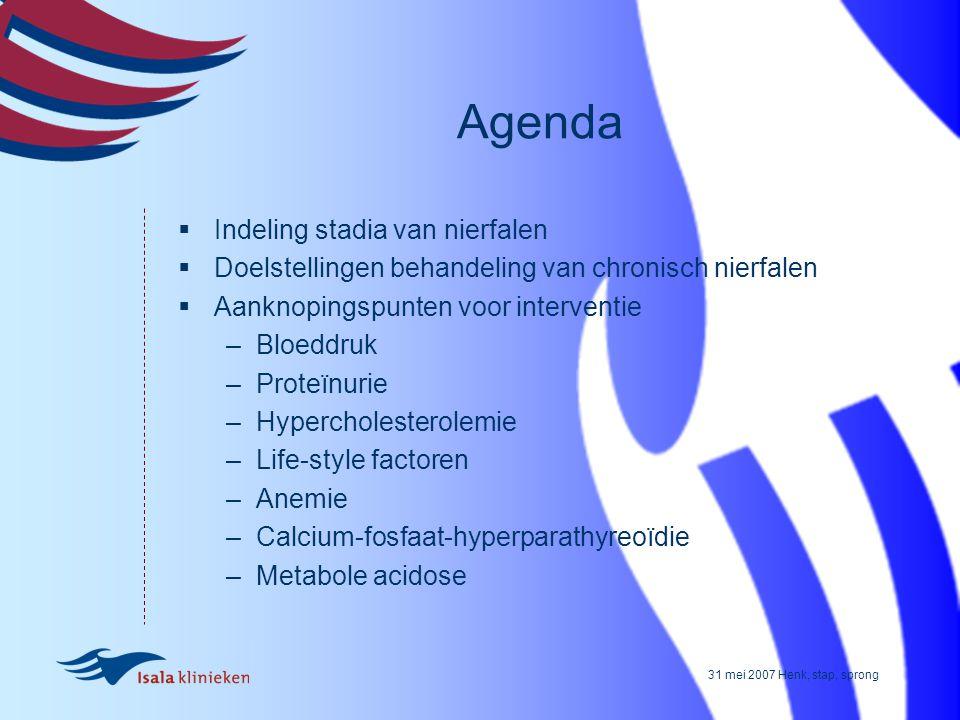 Agenda Indeling stadia van nierfalen