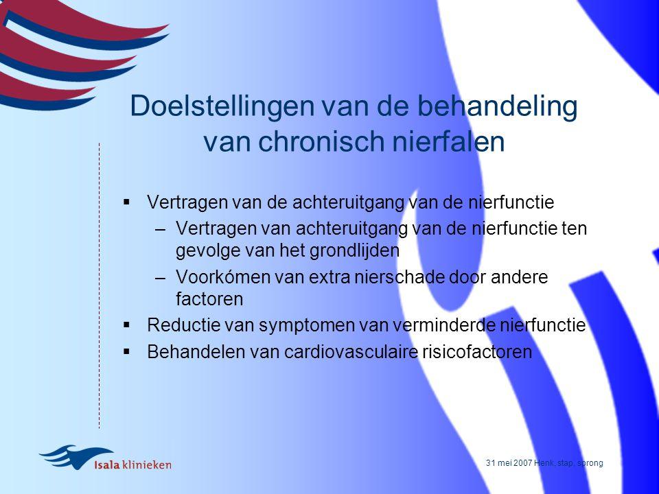 Doelstellingen van de behandeling van chronisch nierfalen