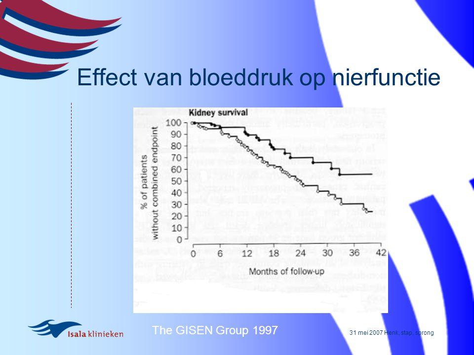 Effect van bloeddruk op nierfunctie