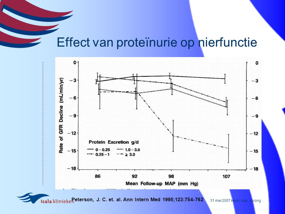 Effect van proteïnurie op nierfunctie