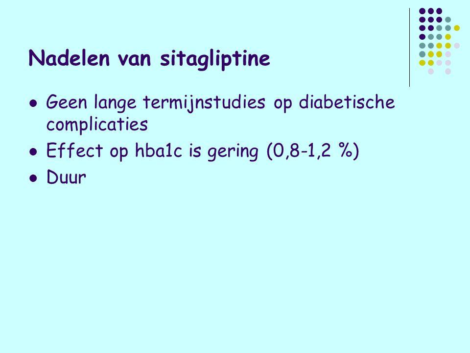 Nadelen van sitagliptine