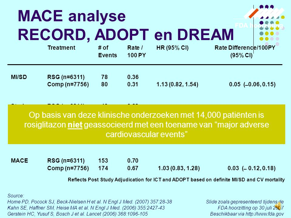 MACE analyse RECORD, ADOPT en DREAM