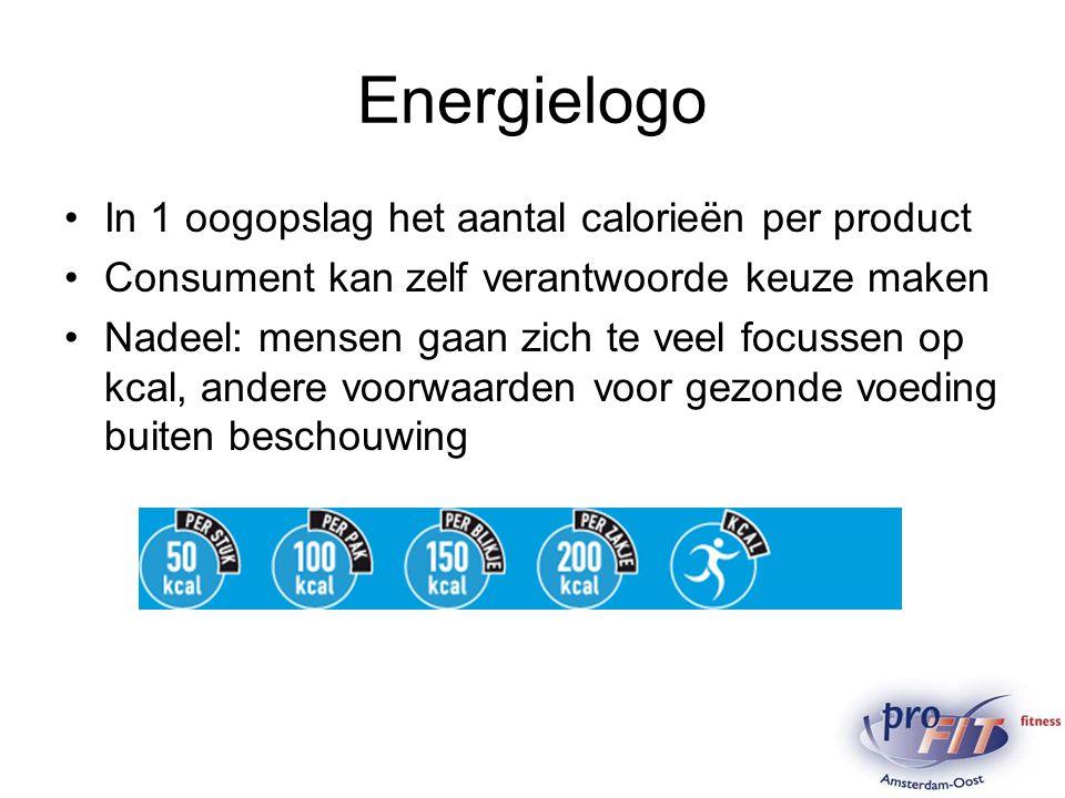 Energielogo In 1 oogopslag het aantal calorieën per product