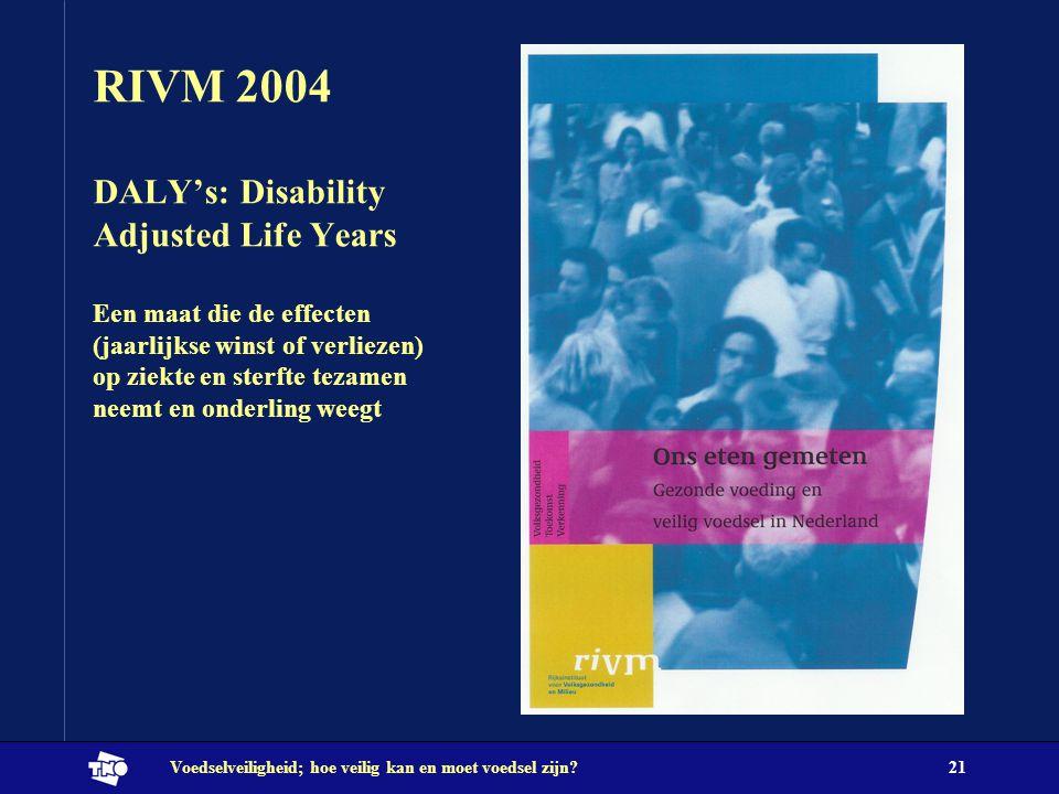 RIVM 2004 DALY's: Disability Adjusted Life Years Een maat die de effecten (jaarlijkse winst of verliezen) op ziekte en sterfte tezamen neemt en onderling weegt