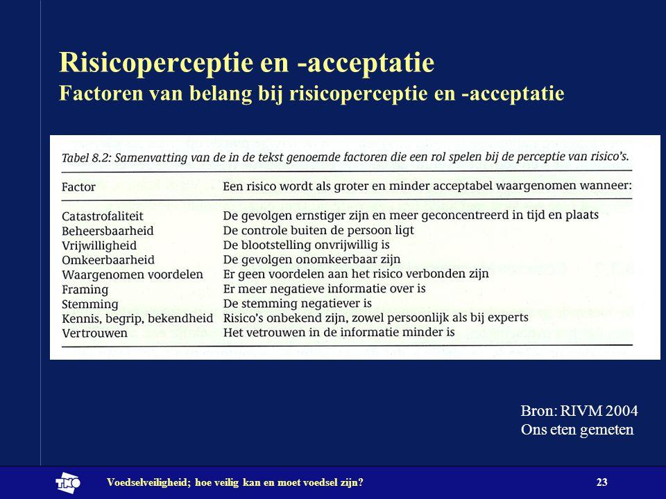 Risicoperceptie en -acceptatie Factoren van belang bij risicoperceptie en -acceptatie