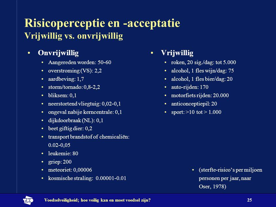 Risicoperceptie en -acceptatie Vrijwillig vs. onvrijwillig