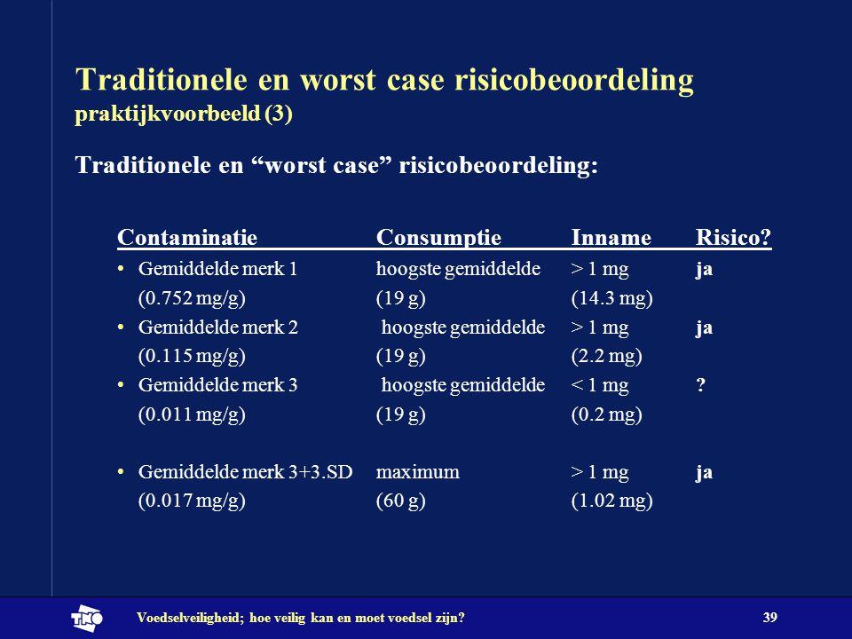 Traditionele en worst case risicobeoordeling praktijkvoorbeeld (3)