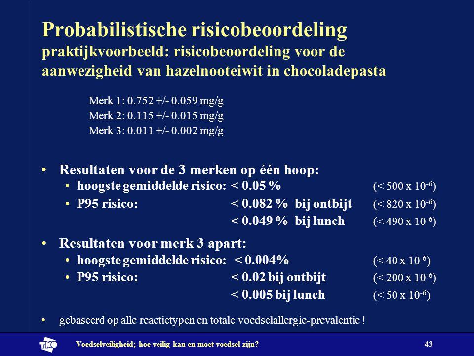 Probabilistische risicobeoordeling praktijkvoorbeeld: risicobeoordeling voor de aanwezigheid van hazelnooteiwit in chocoladepasta