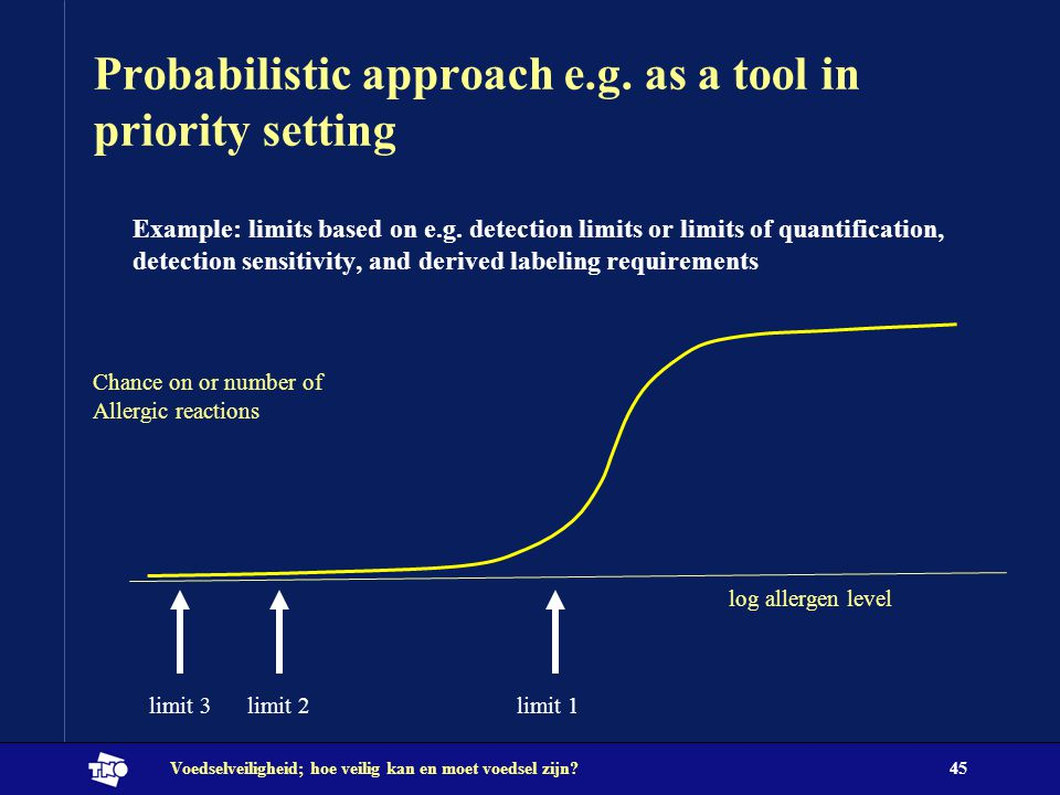 Probabilistic approach e.g. as a tool in priority setting