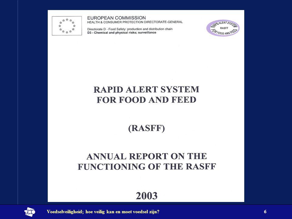 Voedselveiligheid; hoe veilig kan en moet voedsel zijn