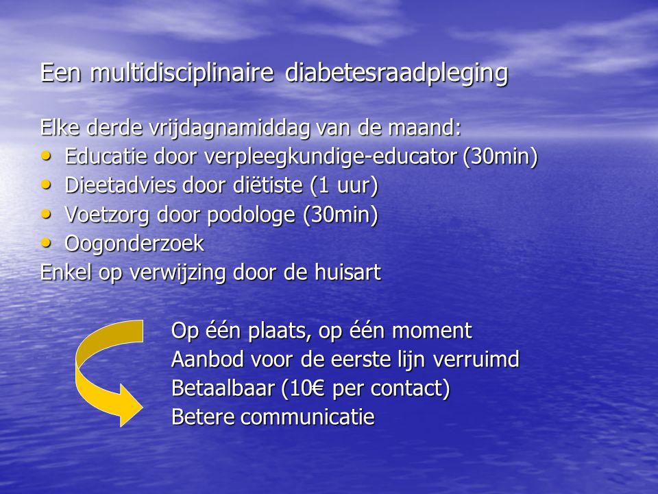 Een multidisciplinaire diabetesraadpleging