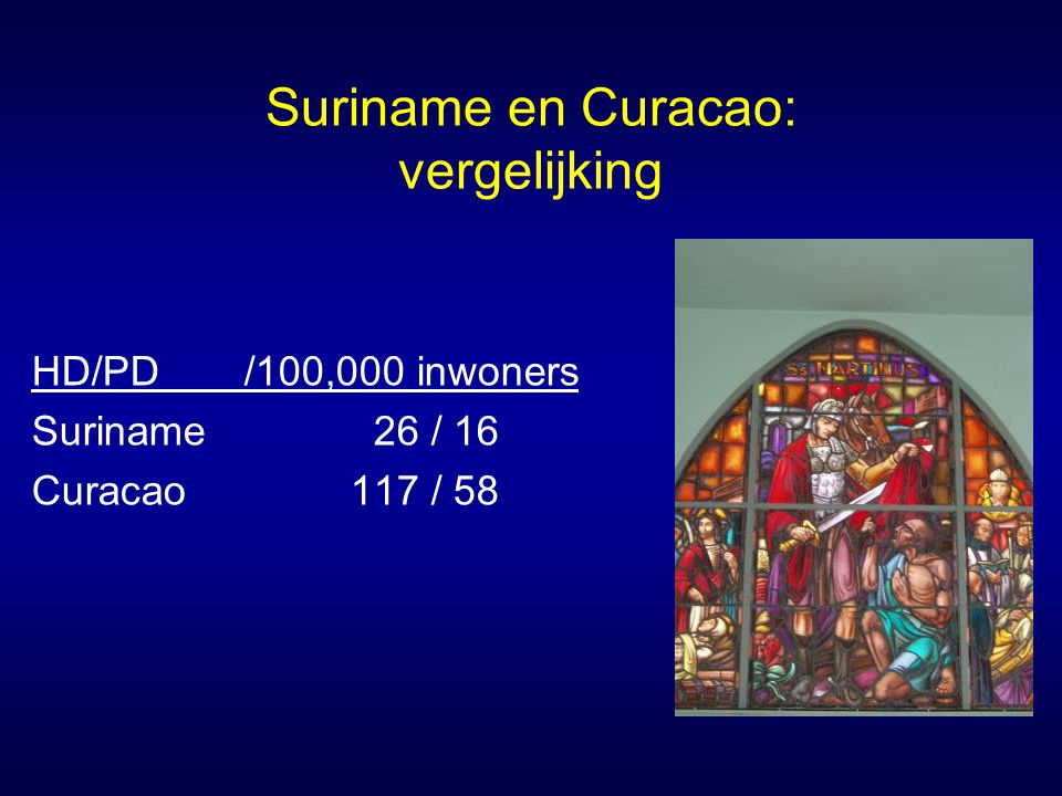 Suriname en Curacao: vergelijking