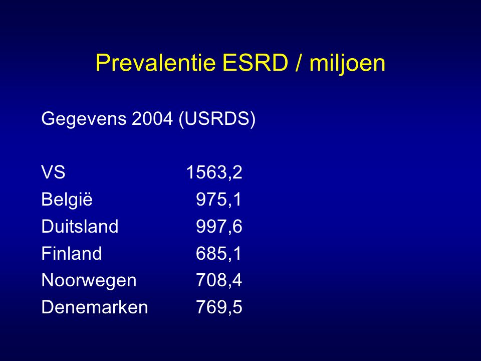 Prevalentie ESRD / miljoen