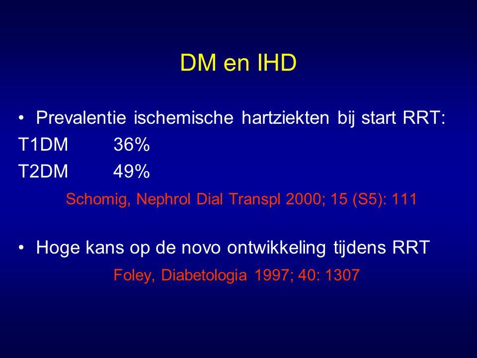 DM en IHD Prevalentie ischemische hartziekten bij start RRT: T1DM 36%