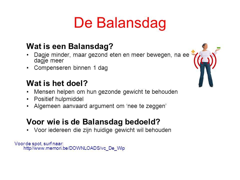 De Balansdag Wat is een Balansdag Wat is het doel