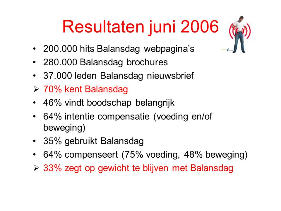 Resultaten juni 2006 200.000 hits Balansdag webpagina's