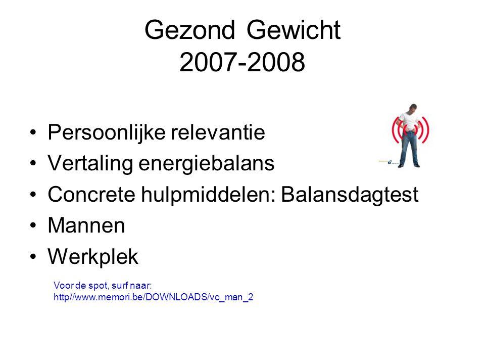 Gezond Gewicht 2007-2008 Persoonlijke relevantie