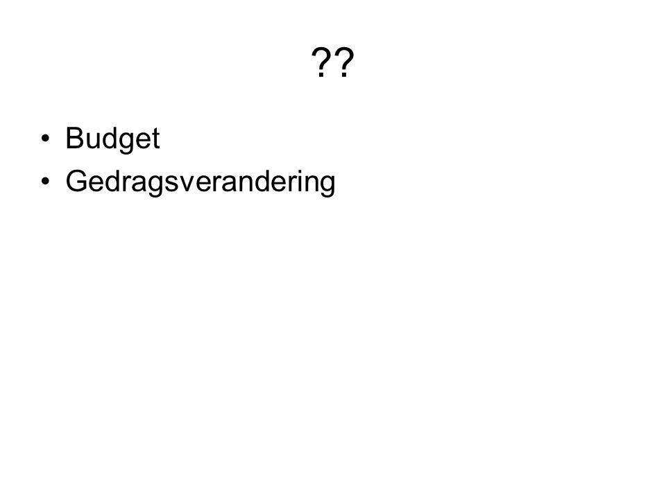 Budget Gedragsverandering