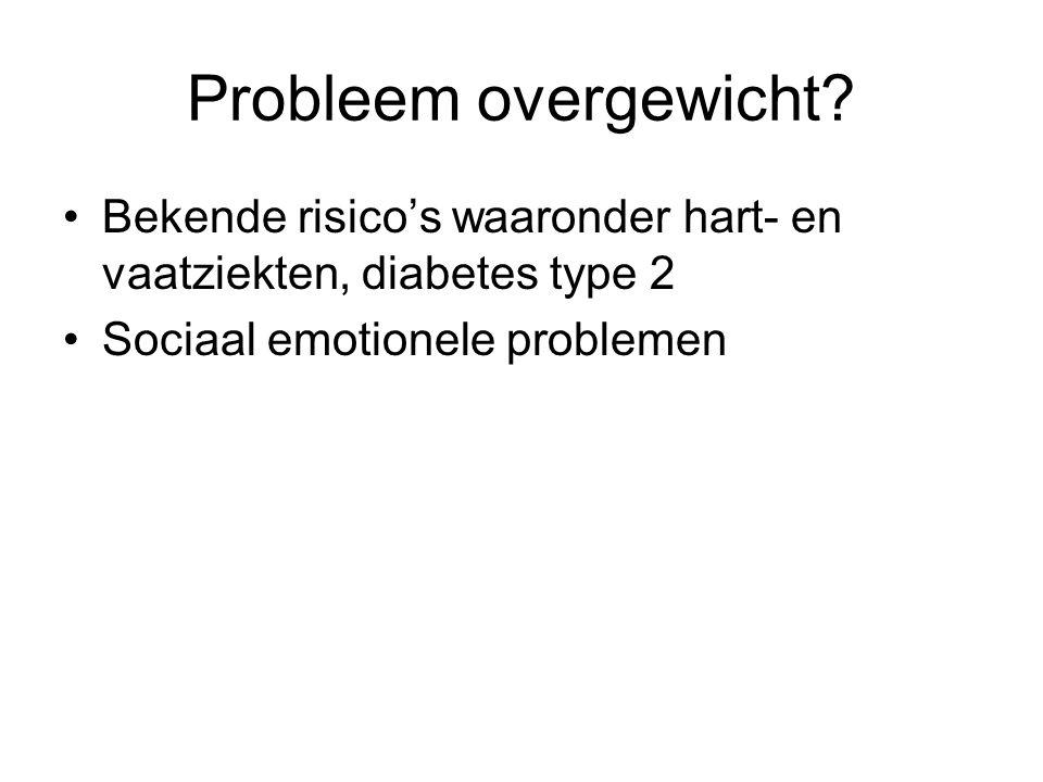 Probleem overgewicht Bekende risico's waaronder hart- en vaatziekten, diabetes type 2. Sociaal emotionele problemen.