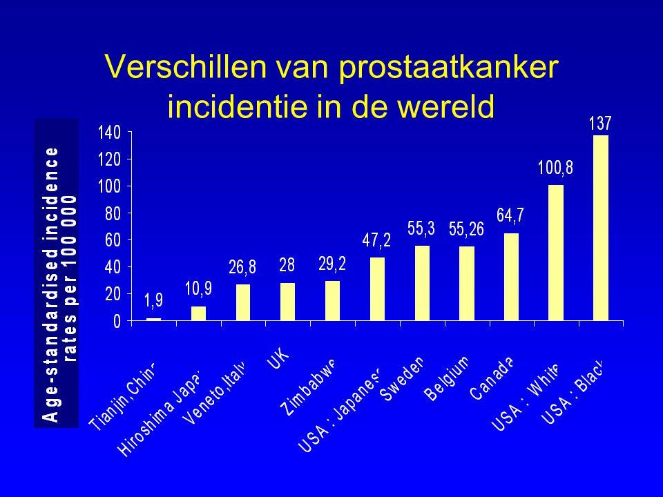 Verschillen van prostaatkanker incidentie in de wereld