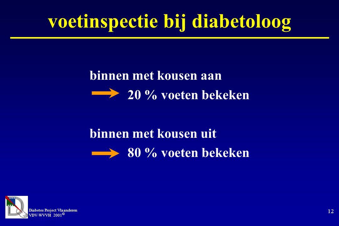 voetinspectie bij diabetoloog
