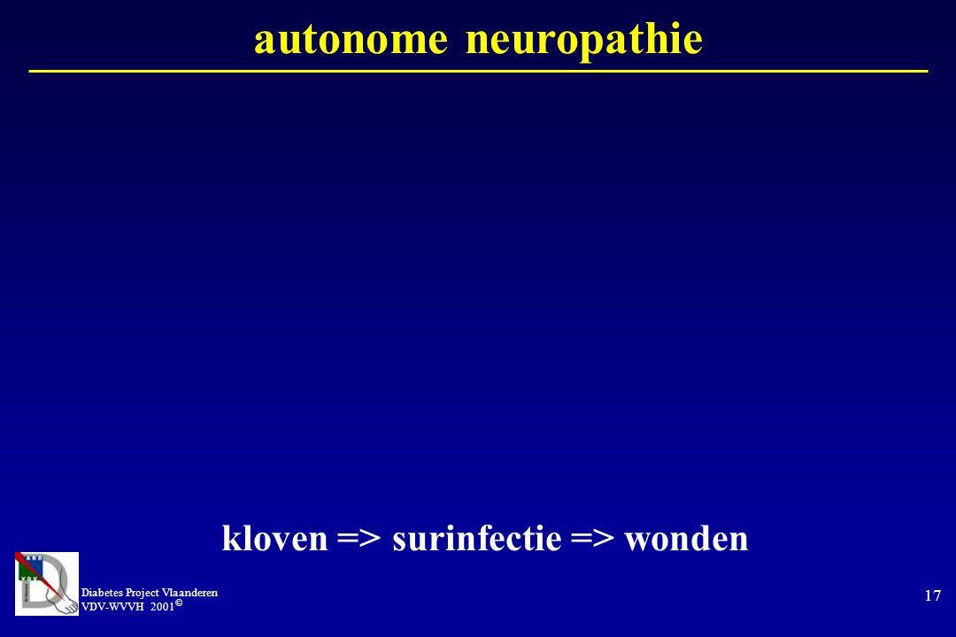 autonome neuropathie kloven => surinfectie => wonden