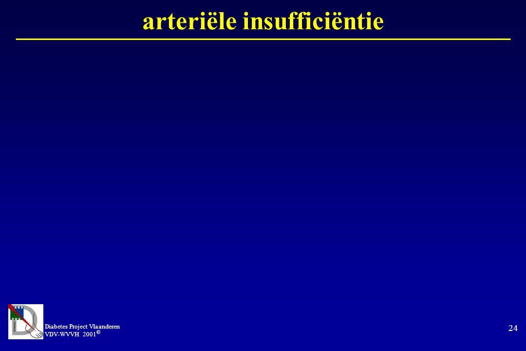 arteriële insufficiëntie