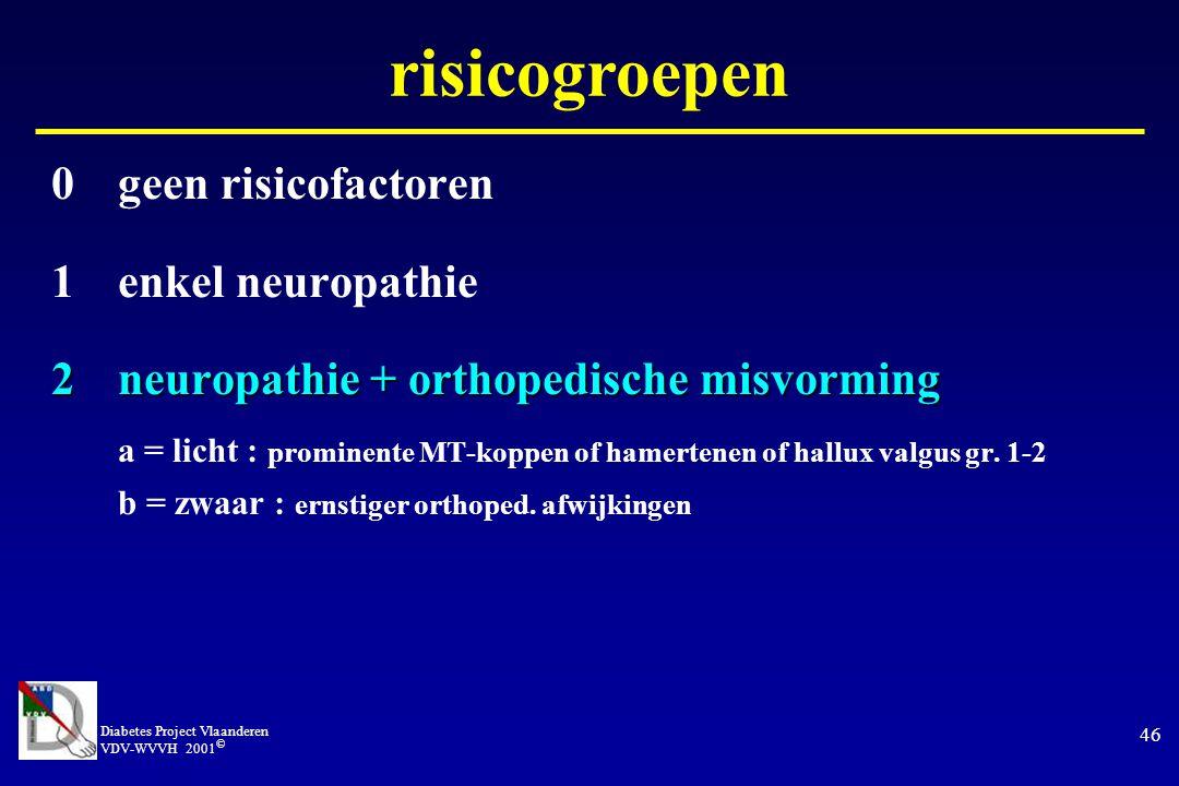 risicogroepen 0 geen risicofactoren 1 enkel neuropathie