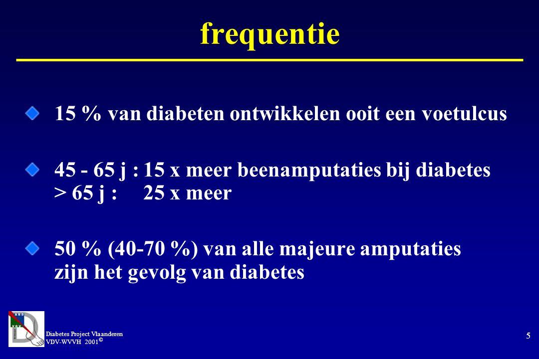 frequentie 15 % van diabeten ontwikkelen ooit een voetulcus