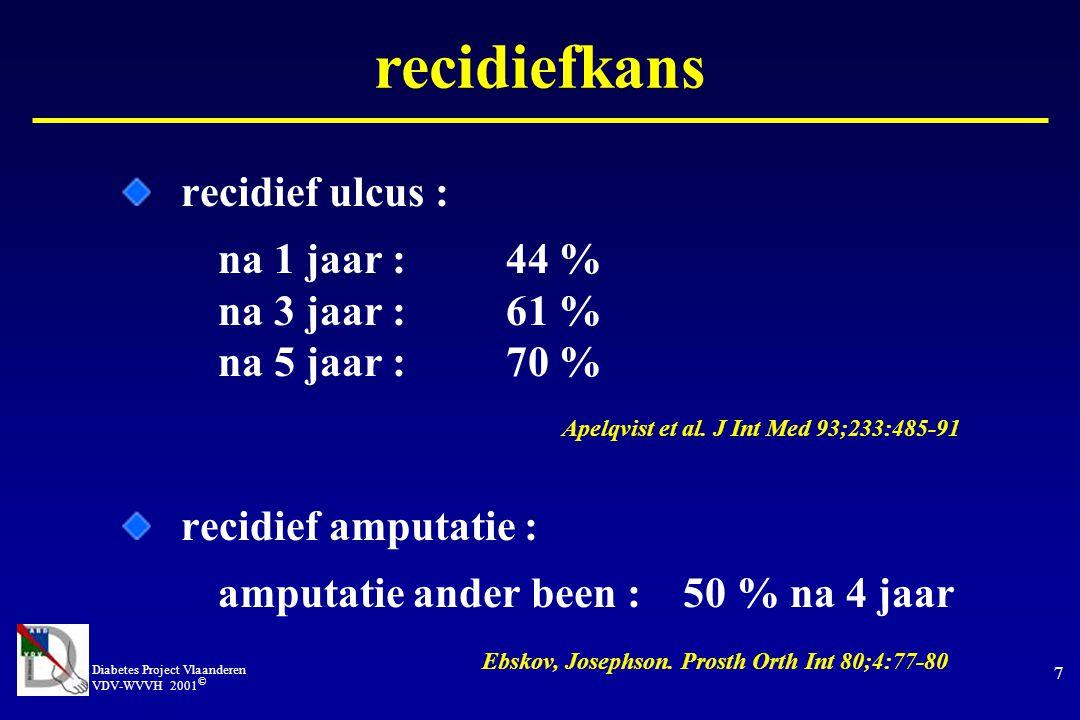 recidiefkans recidief ulcus : na 1 jaar : 44 % na 3 jaar : 61 % na 5 jaar : 70 %