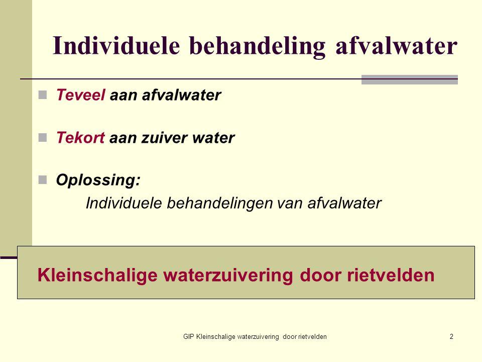 Individuele behandeling afvalwater