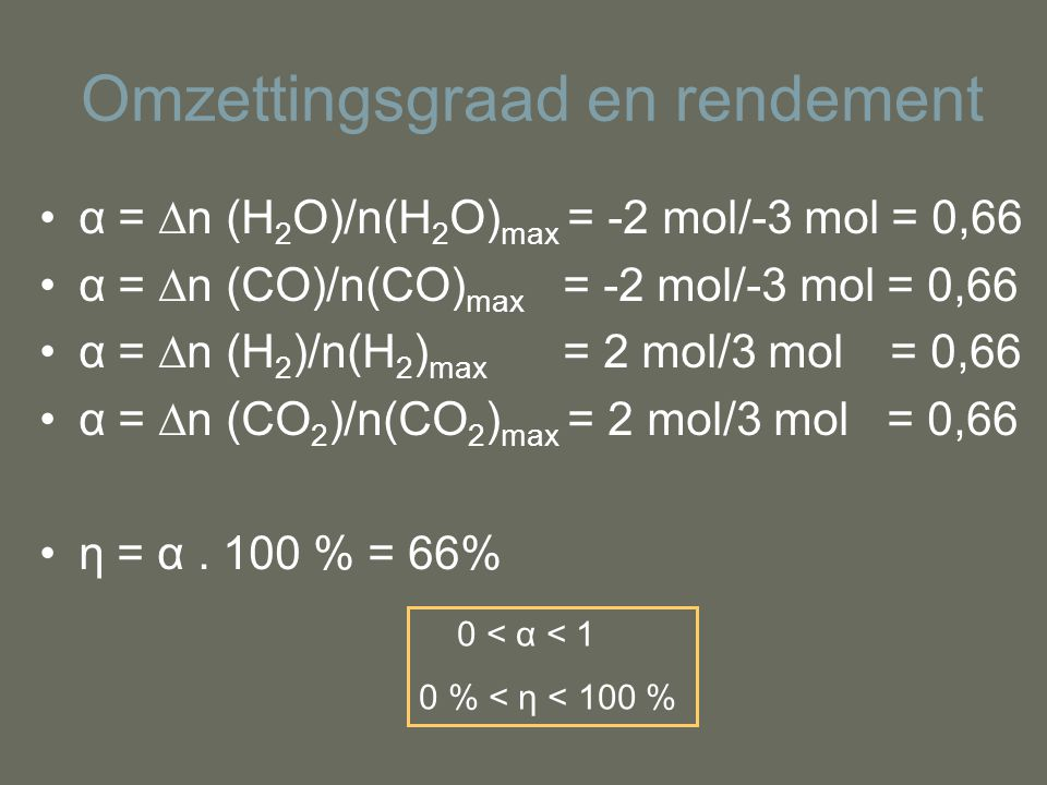 Omzettingsgraad en rendement