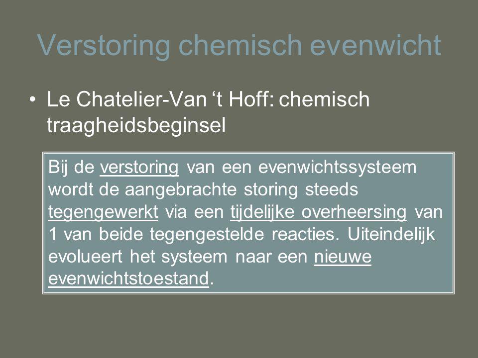Verstoring chemisch evenwicht