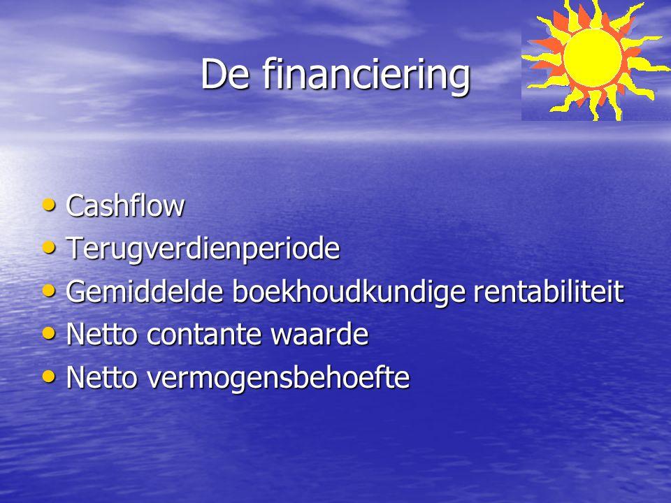 De financiering Cashflow Terugverdienperiode