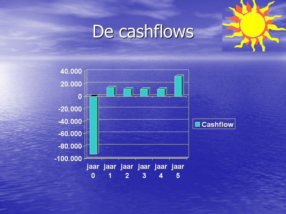 De cashflows