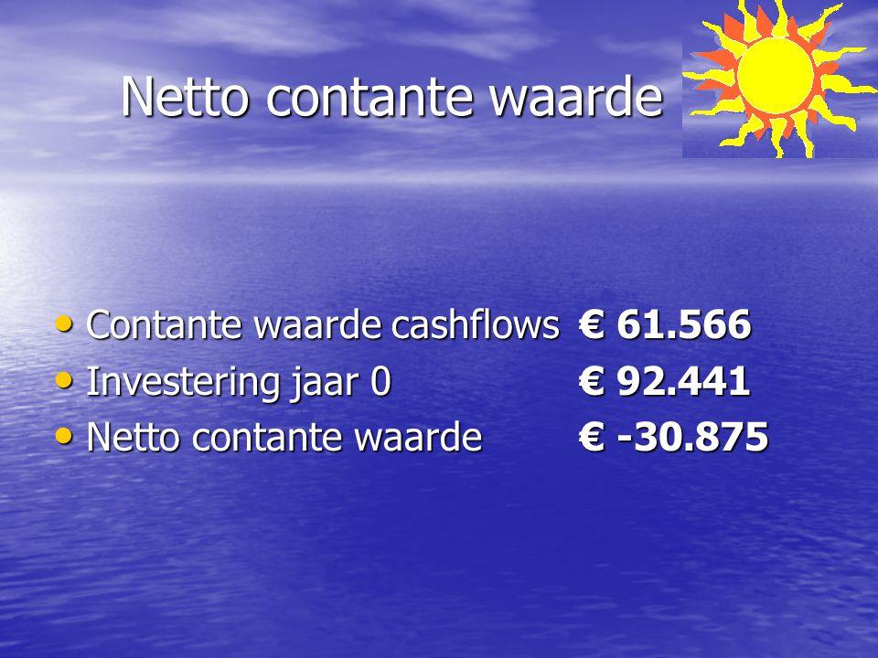 Netto contante waarde Contante waarde cashflows € 61.566