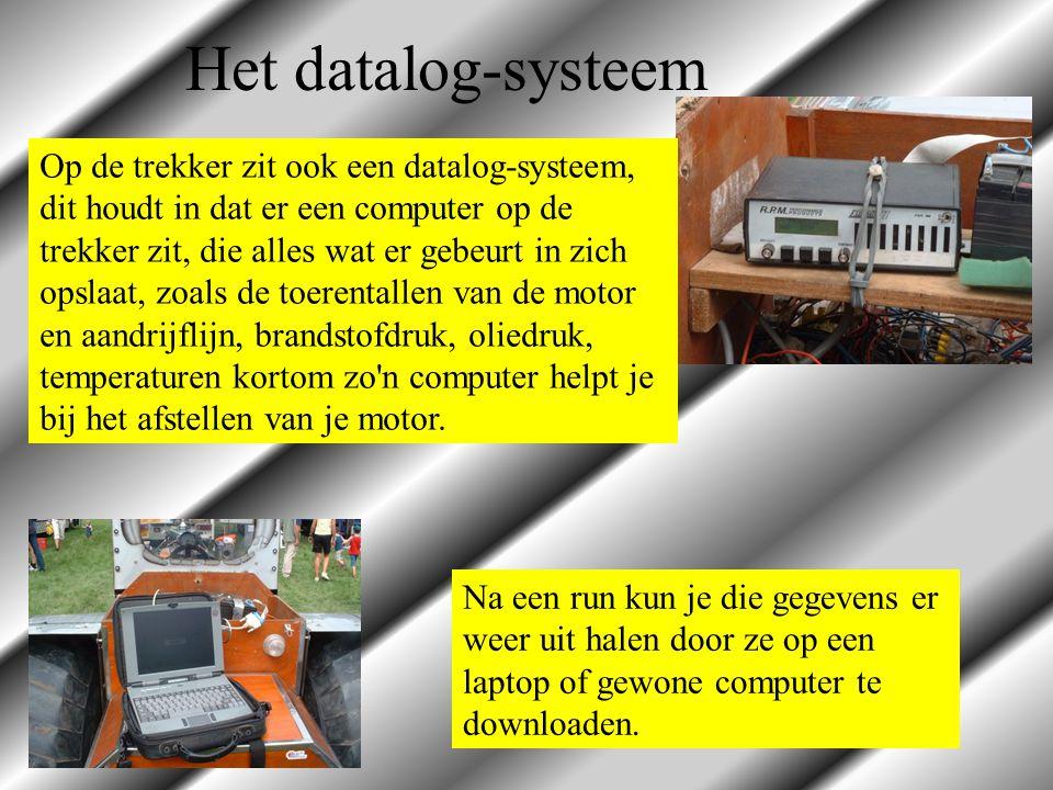 Het datalog-systeem