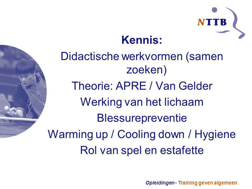 Didactische werkvormen (samen zoeken) Theorie: APRE / Van Gelder