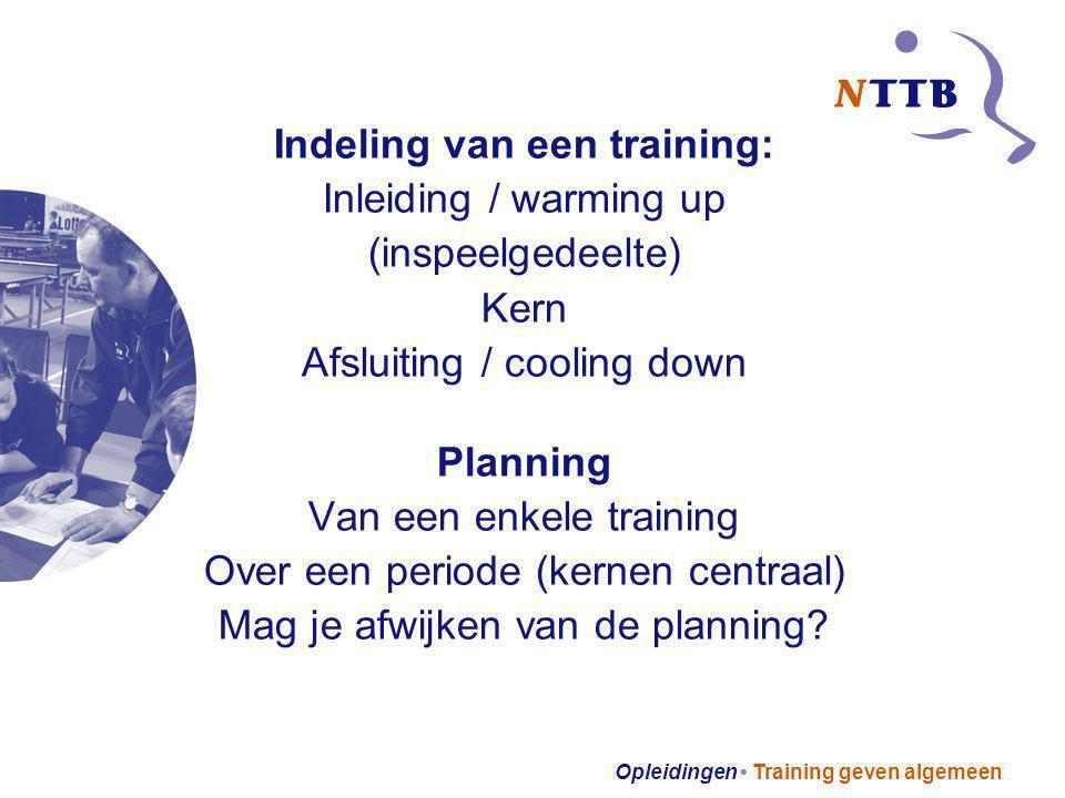 Indeling van een training: