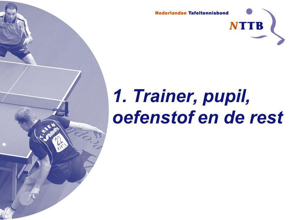 1. Trainer, pupil, oefenstof en de rest