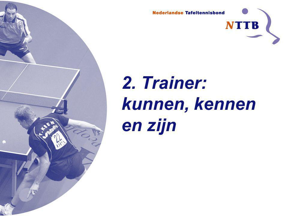 2. Trainer: kunnen, kennen en zijn