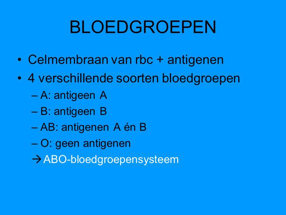 BLOEDGROEPEN Celmembraan van rbc + antigenen