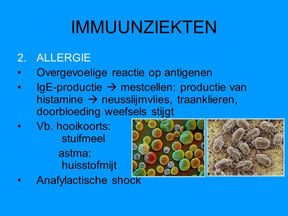 IMMUUNZIEKTEN ALLERGIE Overgevoelige reactie op antigenen