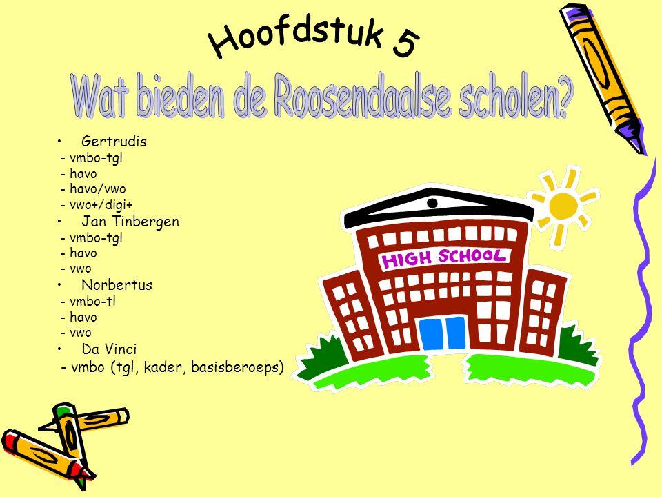 Wat bieden de Roosendaalse scholen