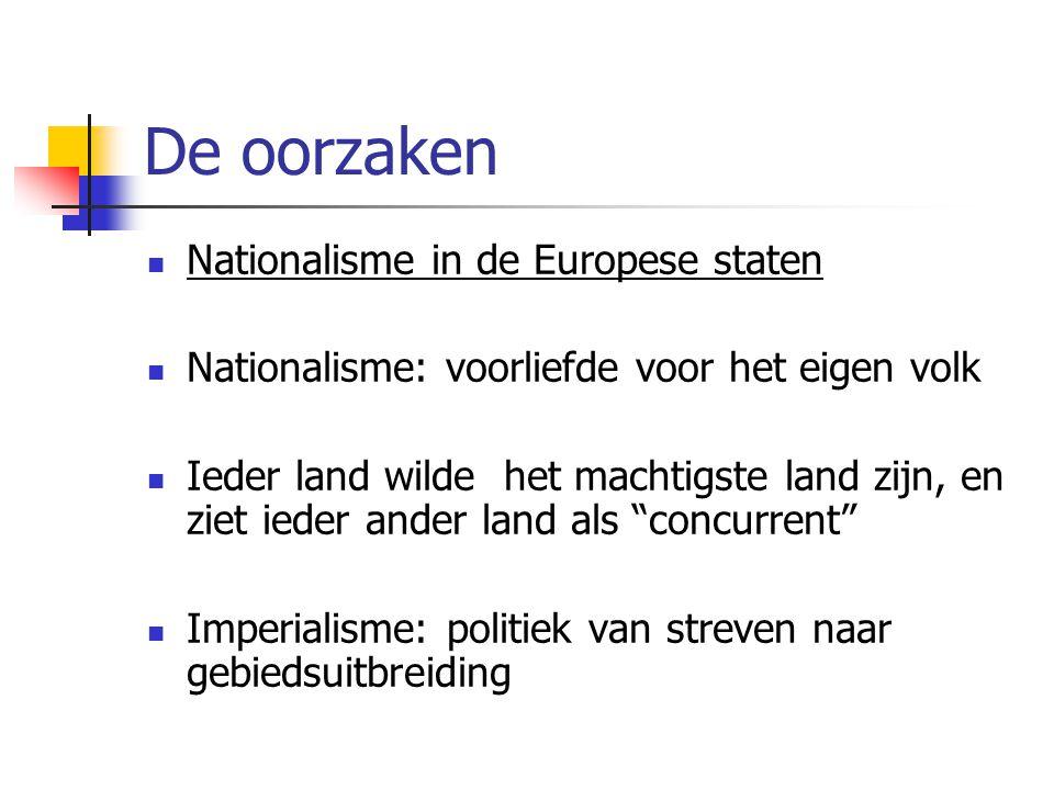 De oorzaken Nationalisme in de Europese staten